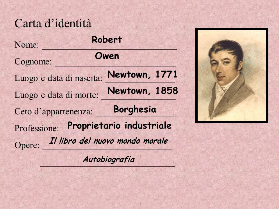 Carta didentità Nome: _____________________________ Cognome: __________________________ Luogo e data di nascita: _______________ Luogo e data di morte