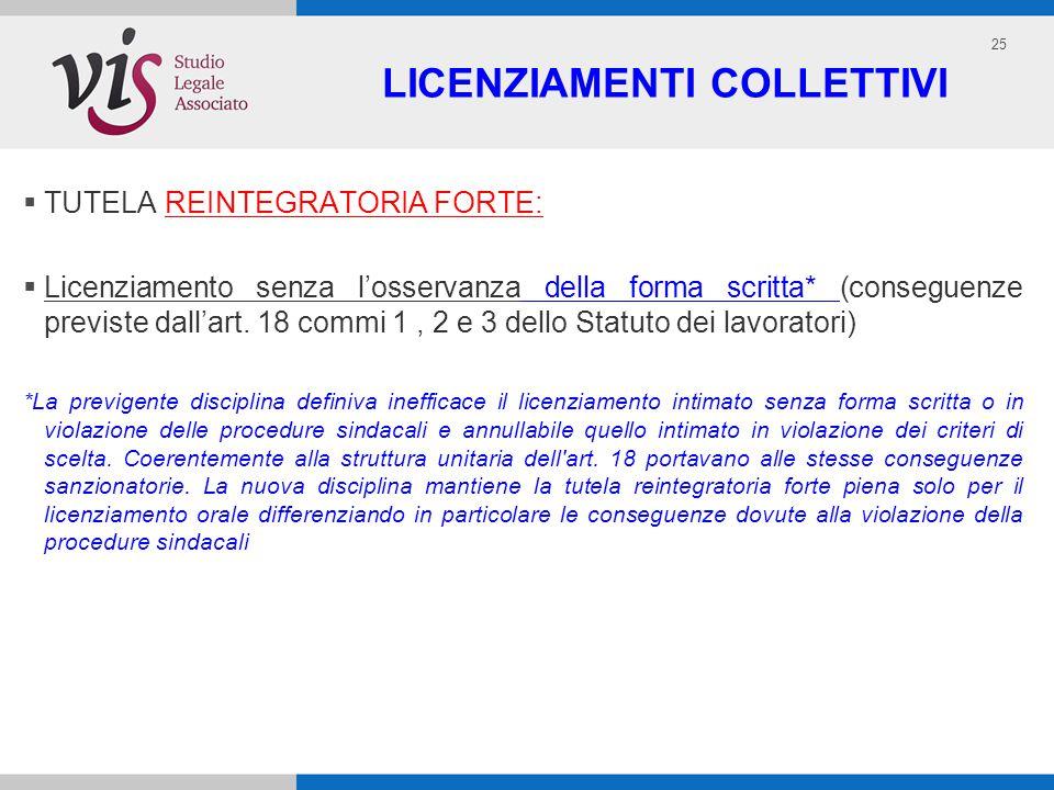 25 LICENZIAMENTI COLLETTIVI TUTELA REINTEGRATORIA FORTE: Licenziamento senza losservanza della forma scritta* (conseguenze previste dallart.