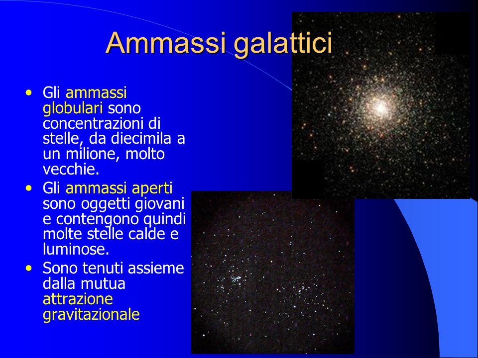 Gli ammassi globulari sono concentrazioni di stelle, da diecimila a un milione, molto vecchie. Gli ammassi aperti sono oggetti giovani e contengono qu