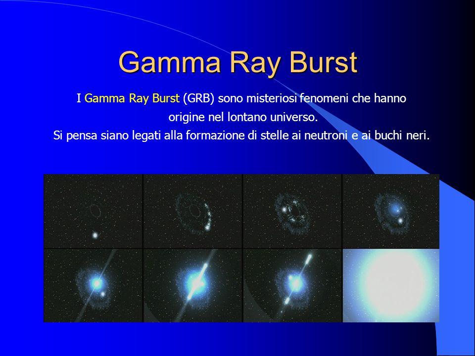 Gamma Ray Burst I Gamma Ray Burst (GRB) sono misteriosi fenomeni che hanno origine nel lontano universo. Si pensa siano legati alla formazione di stel