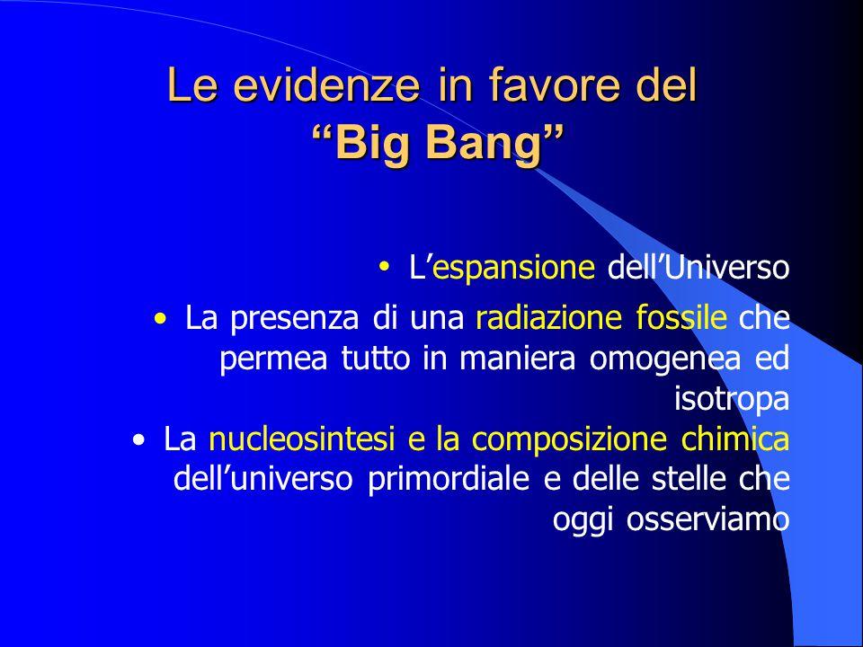 Le evidenze in favore del Big Bang Lespansione dellUniverso La presenza di una radiazione fossile che permea tutto in maniera omogenea ed isotropa La
