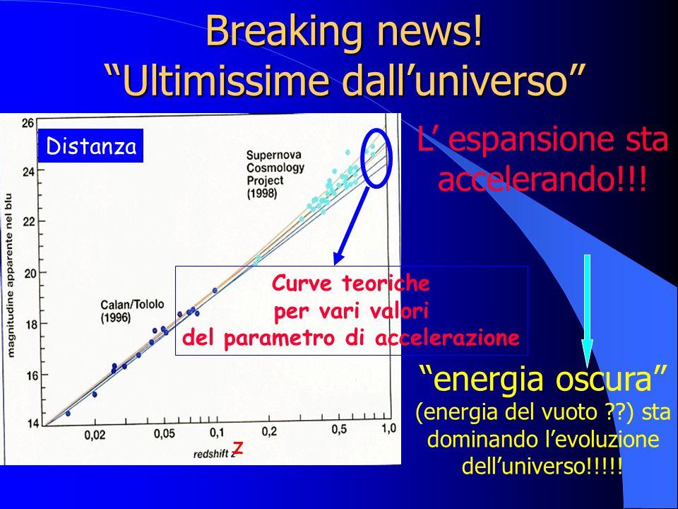 Distanza z Breaking news! Ultimissime dalluniverso L espansione sta accelerando!!! Curve teoriche per vari valori del parametro di accelerazione energ