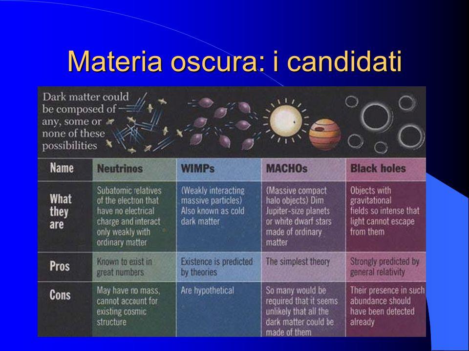 Materia oscura: i candidati