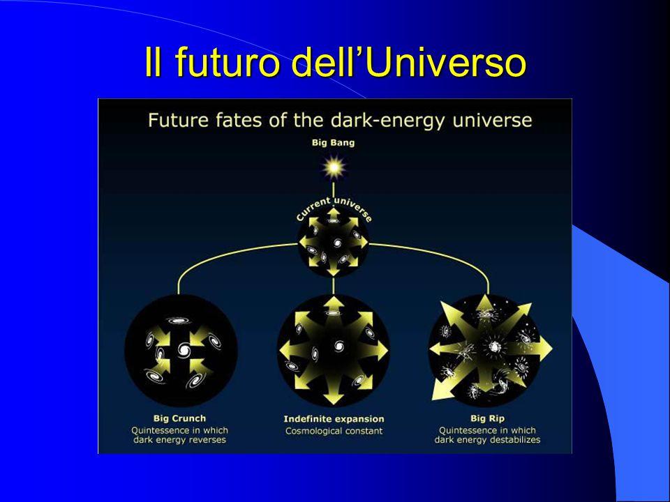 Il futuro dellUniverso