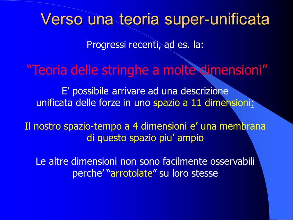 Verso una teoria super-unificata Progressi recenti, ad es. la: Teoria delle stringhe a molte dimensioni E possibile arrivare ad una descrizione unific