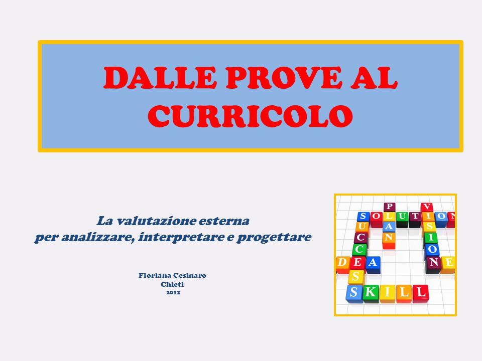 DALLE PROVE AL CURRICOLO La valutazione esterna per analizzare, interpretare e progettare Floriana Cesinaro Chieti 2012