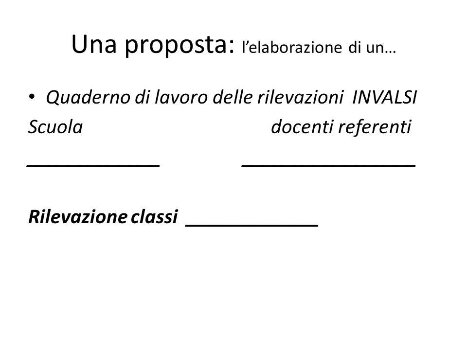Una proposta: lelaborazione di un… Quaderno di lavoro delle rilevazioni INVALSI Scuola docenti referenti _____________ _________________ Rilevazione c