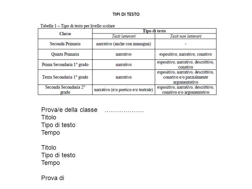TIPI DI TESTO Prova/e della classe ………………. Titolo Tipo di testo Tempo Titolo Tipo di testo Tempo Prova di