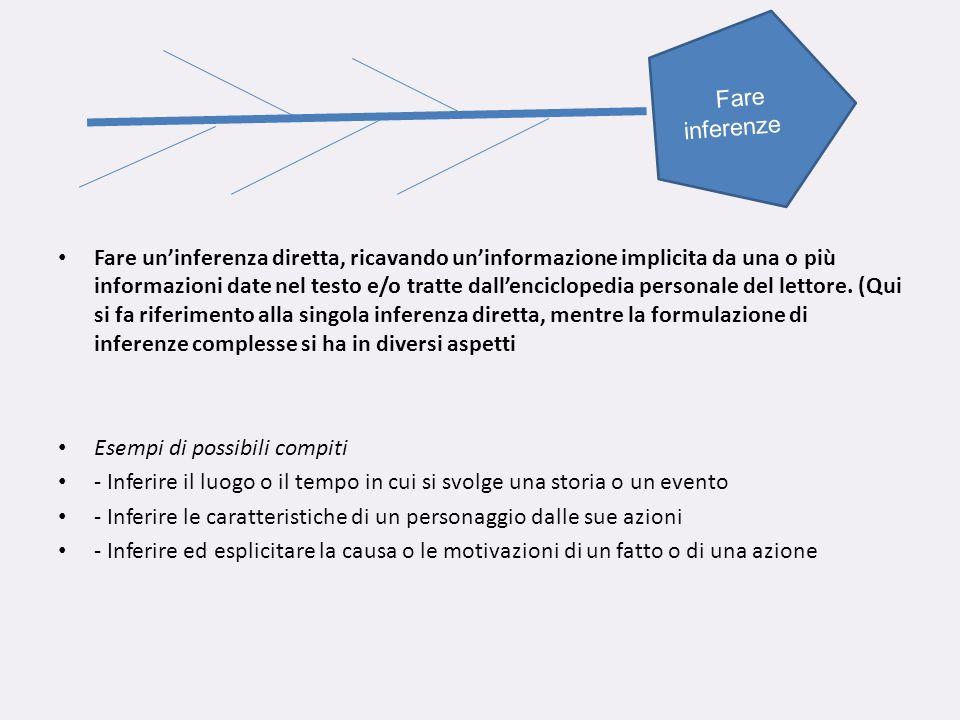 Fare uninferenza diretta, ricavando uninformazione implicita da una o più informazioni date nel testo e/o tratte dallenciclopedia personale del lettor