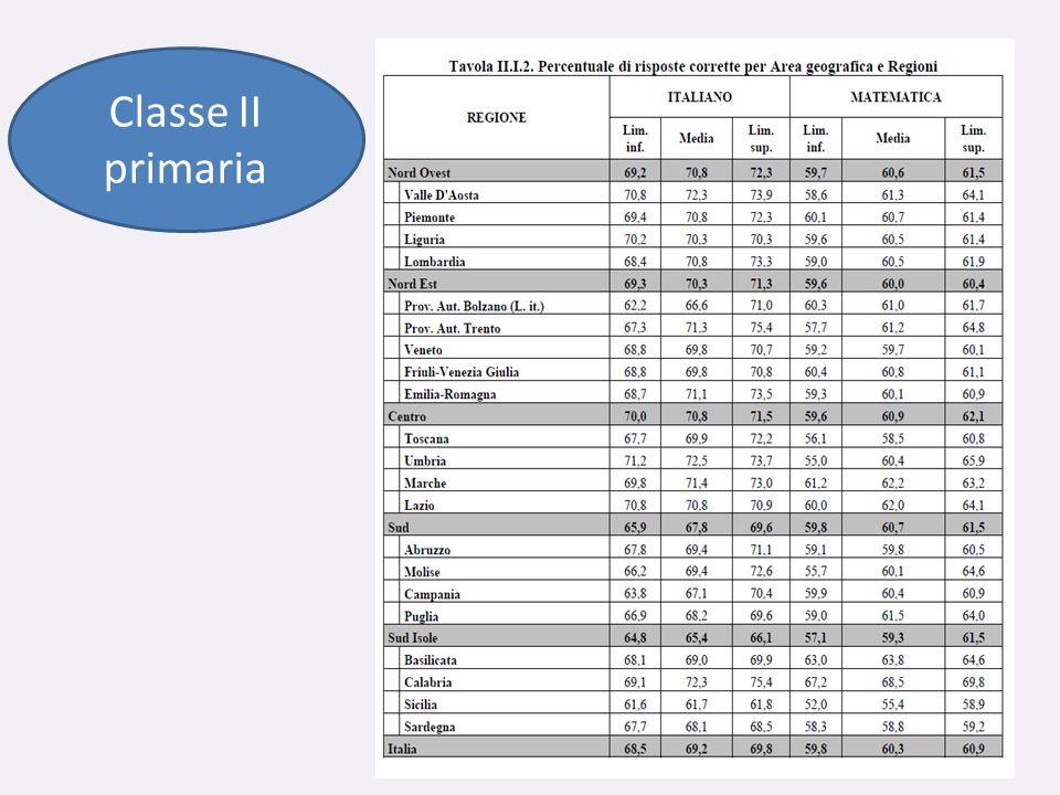 Rapporto SNV 2010-2011 p..27