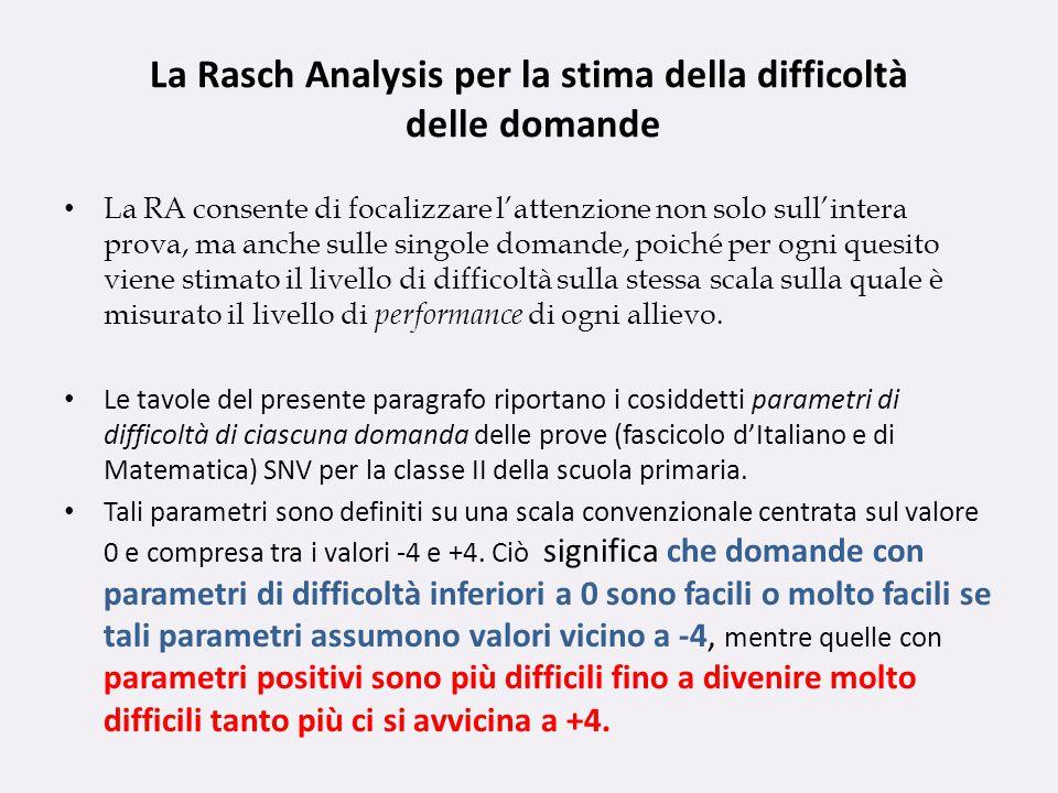 La Rasch Analysis per la stima della difficoltà delle domande La RA consente di focalizzare lattenzione non solo sullintera prova, ma anche sulle sing