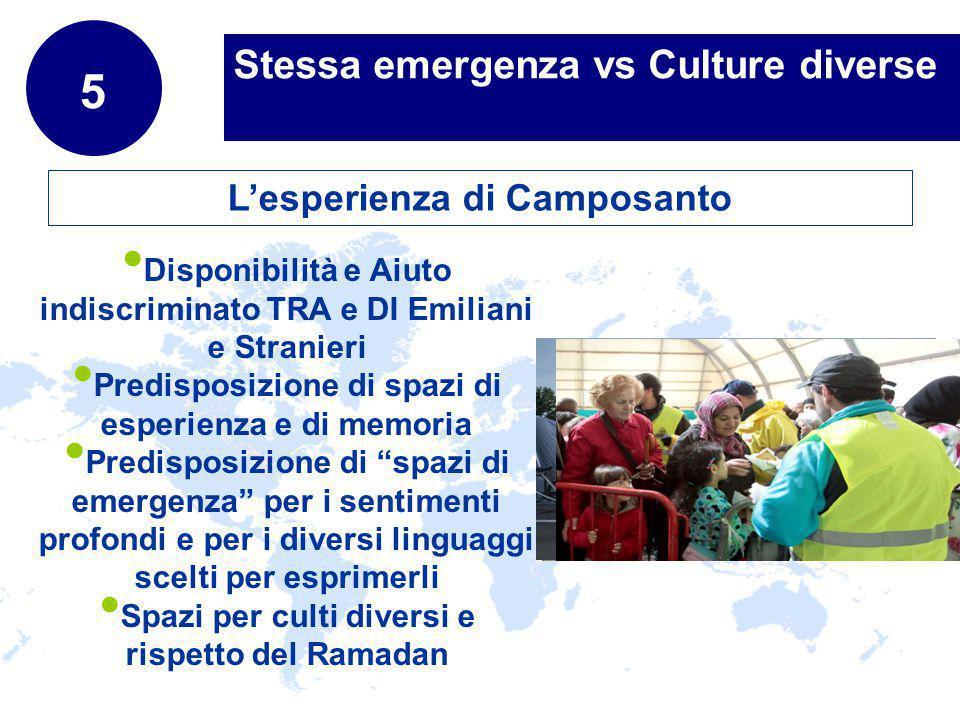 www.company.com Stessa emergenza vs Culture diverse 5 Lesperienza di Camposanto Disponibilità e Aiuto indiscriminato TRA e DI Emiliani e Stranieri Pre