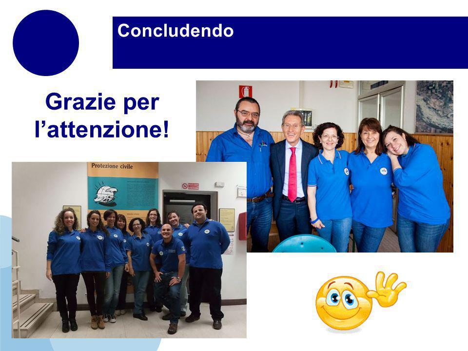 www.company.com Concludendo Grazie per lattenzione!