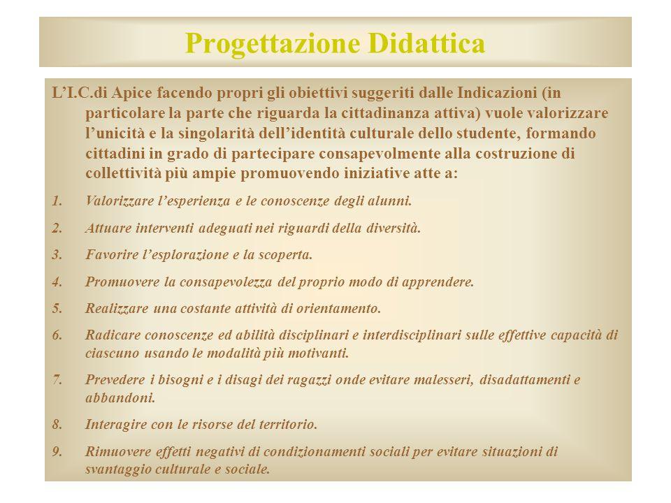 Progettazione Didattica LI.C.di Apice facendo propri gli obiettivi suggeriti dalle Indicazioni (in particolare la parte che riguarda la cittadinanza a