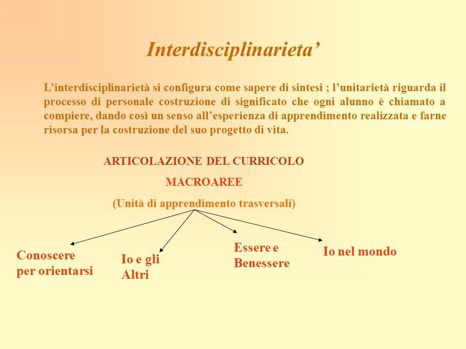 Interdisciplinarieta Linterdisciplinarietà si configura come sapere di sintesi ; lunitarietà riguarda il processo di personale costruzione di signific