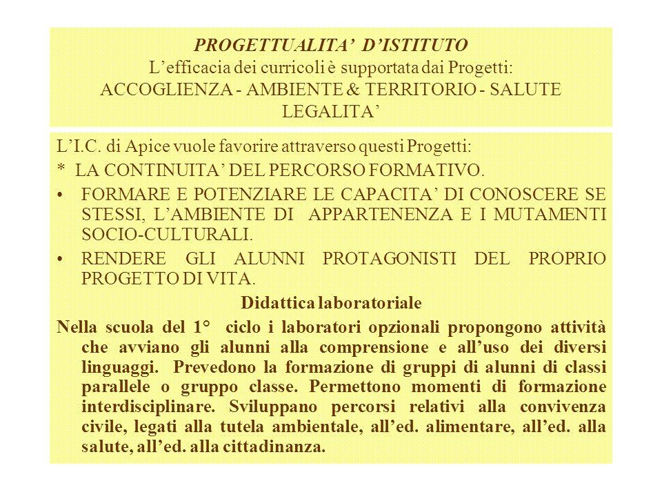 PROGETTUALITA DISTITUTO Lefficacia dei curricoli è supportata dai Progetti: ACCOGLIENZA - AMBIENTE & TERRITORIO - SALUTE LEGALITA LI.C. di Apice vuole