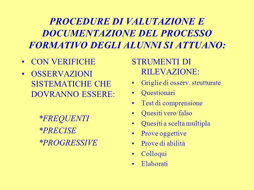 PROCEDURE DI VALUTAZIONE E DOCUMENTAZIONE DEL PROCESSO FORMATIVO DEGLI ALUNNI SI ATTUANO: CON VERIFICHE OSSERVAZIONI SISTEMATICHE CHE DOVRANNO ESSERE: