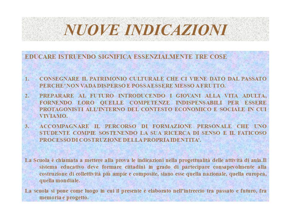 FINALITA EDUCATIVE SCUOLA DELLINFANZIA 1.PROMUOVE LO SVILUPPO DELLIDENTITA 2.CONCORRE ALLEDUCAZIONE E ALLO SVILUPO AFFETTIVO, PSICOMOTORIO, COGNITIVO, MORALE, RELIGIOSO,CIVILE 3.PROMUOVE LE POTENZIALITA DI RELAZIONE, AUTONOMIA, CREATIVITA ED APPRENDIMENTO 4.ASSICURA UNEFFETTIVA UGUAGLIANZA DELLE OPPORTUNITAEDUCATIVE 5.NELLA SUA AUTONOMIA ED UNITARIETA DIDATTICA E PEDAGOGICA, REALIZZA IL PROFILO EDUCATIVO E LA CONTINUITA CON LA SCUOLA PRIMARIA