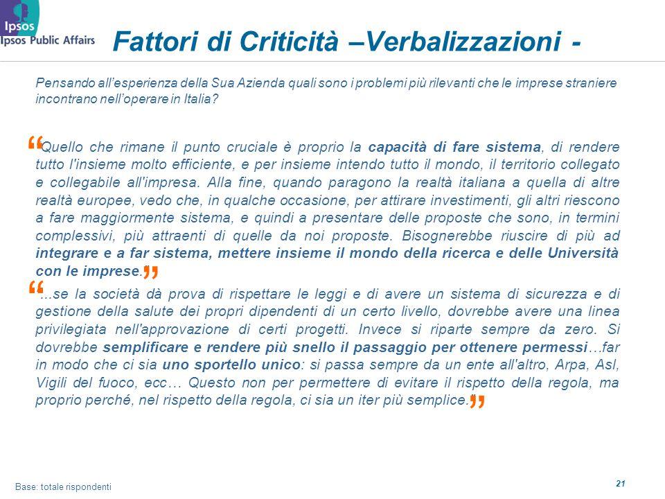 21 Fattori di Criticità –Verbalizzazioni - Pensando allesperienza della Sua Azienda quali sono i problemi più rilevanti che le imprese straniere incontrano nelloperare in Italia.