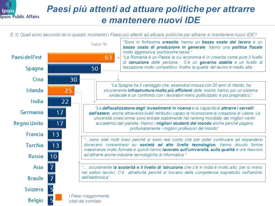 Paesi più attenti ad attuare politiche per attrarre e mantenere nuovi IDE E.1) Quali sono secondo lei in questo momento i Paesi più attenti ad attuare politiche per attrarre e mantenere nuovi IDE.