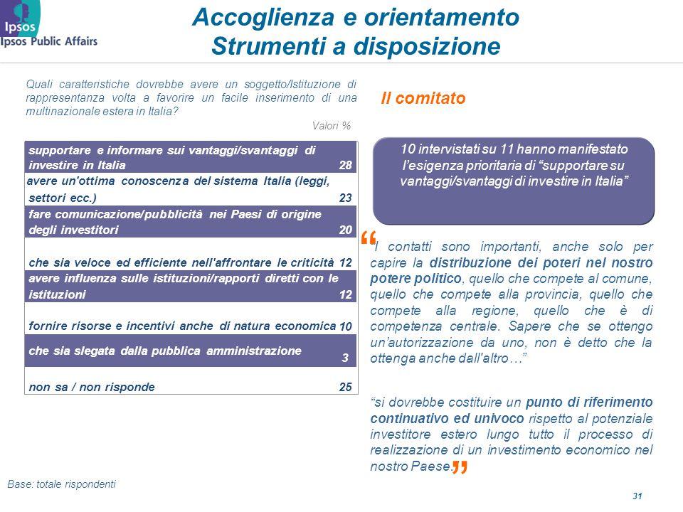 31 Accoglienza e orientamento Strumenti a disposizione Base: totale rispondenti Valori % Quali caratteristiche dovrebbe avere un soggetto/Istituzione di rappresentanza volta a favorire un facile inserimento di una multinazionale estera in Italia.