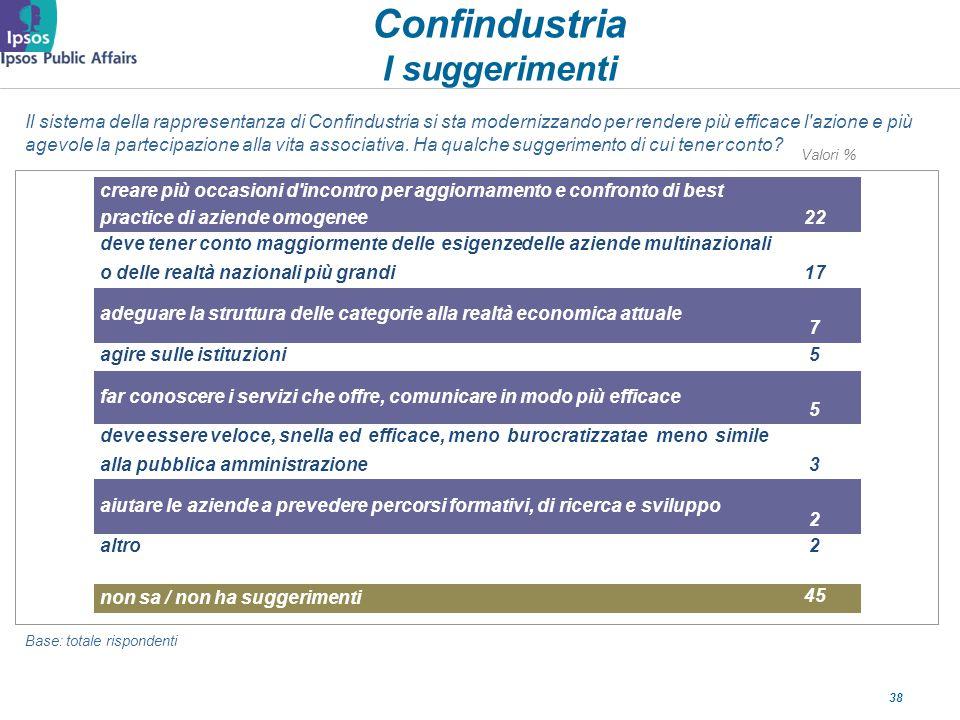 38 Confindustria I suggerimenti Il sistema della rappresentanza di Confindustria si sta modernizzando per rendere più efficace l azione e più agevole la partecipazione alla vita associativa.