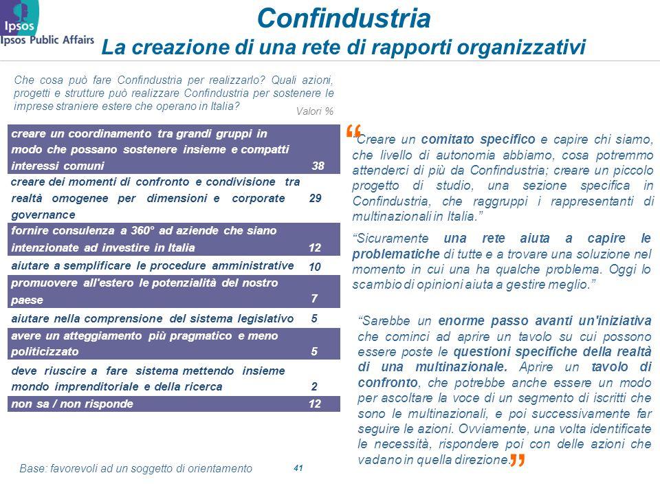 41 Confindustria La creazione di una rete di rapporti organizzativi Che cosa può fare Confindustria per realizzarlo.