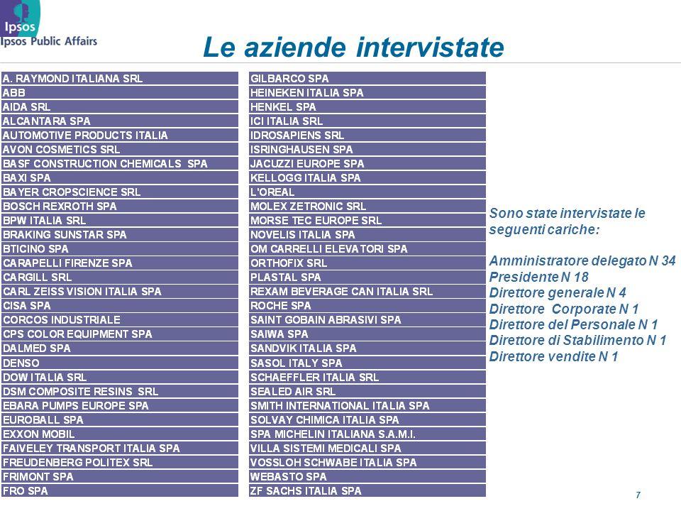 8 Caratteristiche delle aziende intervistate Valori assoluti Paese di origine GERMANIA12 STATI UNITI11 OLANDA11 FRANCIA7 GRAN BRETAGNA6 GIAPPONE4 SVEZIA2 SPAGNA2 SVIZZERA1 SUD AFRICA1 DANIMARCA1 BERMUDA1 BELGIO1 Base rispondenti: 60 aziende multinazionali a capitali estero Settore industria51 commercio6 servizi3 Valori assoluti