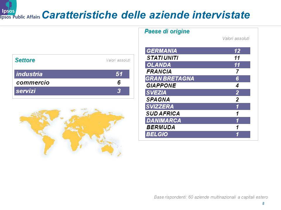 19 Fattori di Criticità –I principali - Pensando allesperienza della Sua Azienda quali sono i problemi più rilevanti che le imprese straniere incontrano nelloperare in Italia.