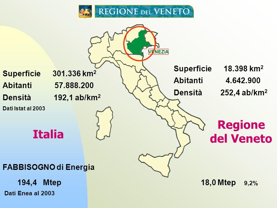 Regione del Veneto VENEZIA Superficie 18.398 km 2 Abitanti 4.642.900 Densità 252,4 ab/km 2 FABBISOGNO di Energia 194,4 Mtep 18,0 Mtep 9,2% Dati Enea al 2003 Italia Superficie 301.336 km 2 Abitanti 57.888.200 Densità 192,1 ab/km 2 Dati Istat al 2003