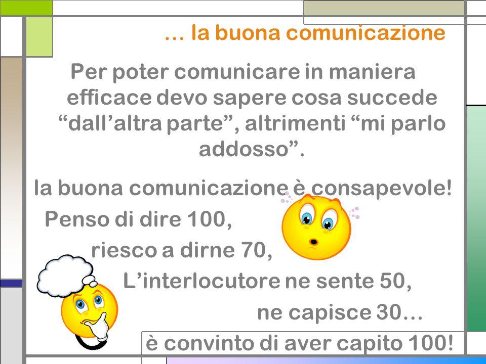… la buona comunicazione Per poter comunicare in maniera efficace devo sapere cosa succede dallaltra parte, altrimenti mi parlo addosso. la buona comu