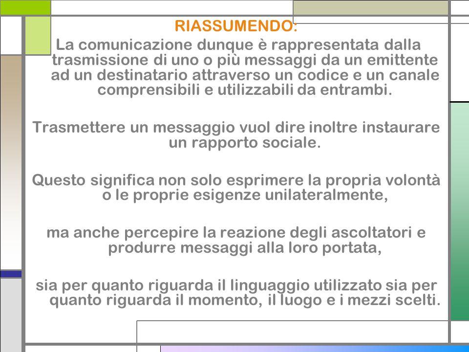 RIASSUMENDO: La comunicazione dunque è rappresentata dalla trasmissione di uno o più messaggi da un emittente ad un destinatario attraverso un codice e un canale comprensibili e utilizzabili da entrambi.