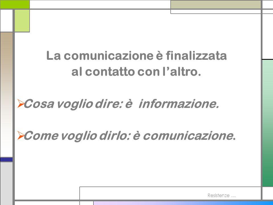 La comunicazione è finalizzata al contatto con laltro. Cosa voglio dire: è informazione. Come voglio dirlo: è comunicazione. Resistenze …