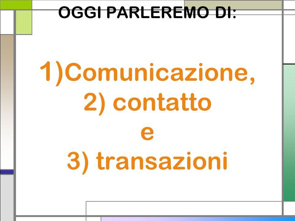 OGGI PARLEREMO DI: 1) Comunicazione, 2) contatto e 3) transazioni