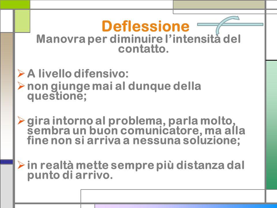 Deflessione Manovra per diminuire lintensità del contatto.