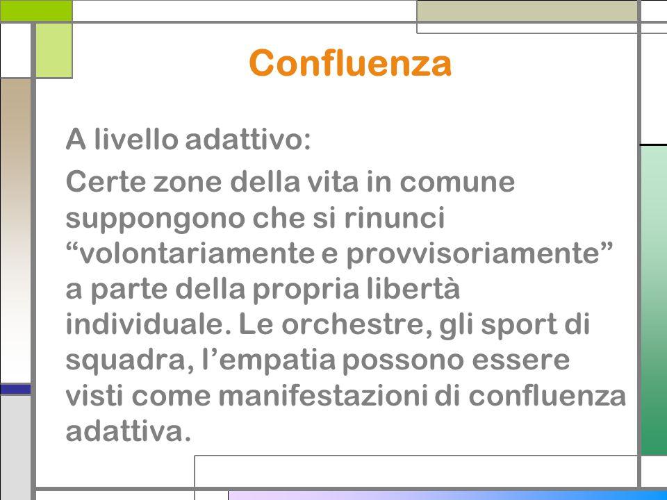 Confluenza A livello adattivo: Certe zone della vita in comune suppongono che si rinunci volontariamente e provvisoriamente a parte della propria libe