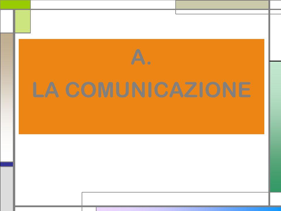 A. LA COMUNICAZIONE