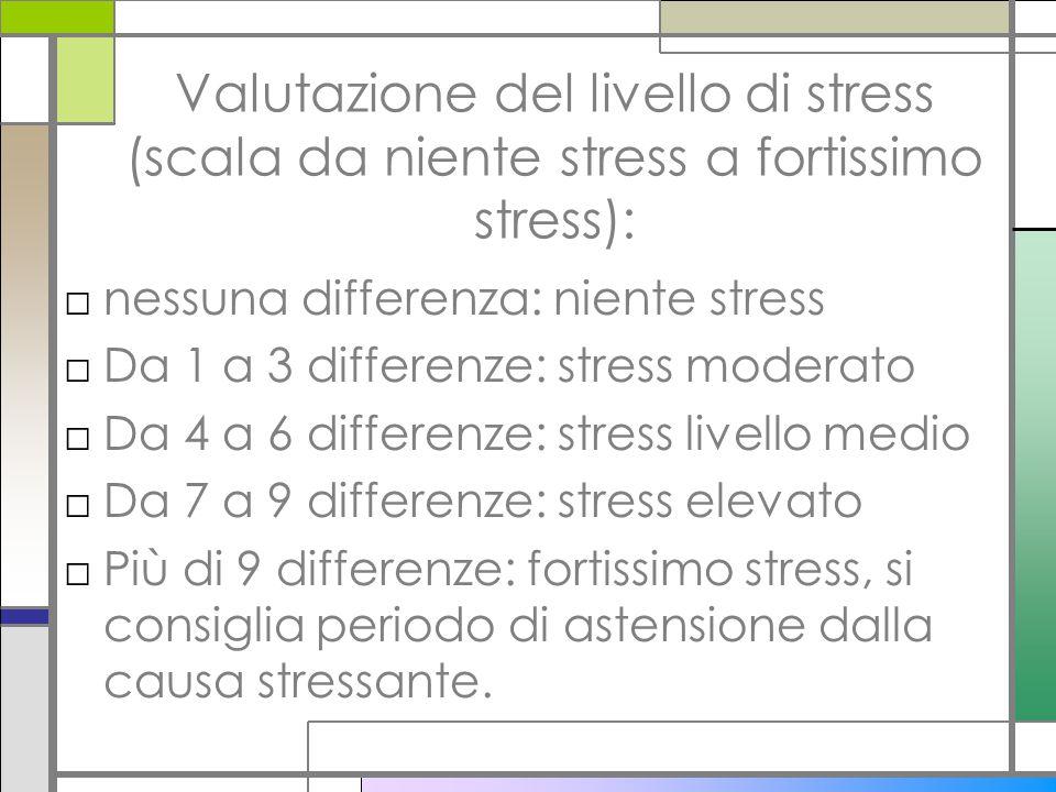 Valutazione del livello di stress (scala da niente stress a fortissimo stress): nessuna differenza: niente stress Da 1 a 3 differenze: stress moderato Da 4 a 6 differenze: stress livello medio Da 7 a 9 differenze: stress elevato Più di 9 differenze: fortissimo stress, si consiglia periodo di astensione dalla causa stressante.