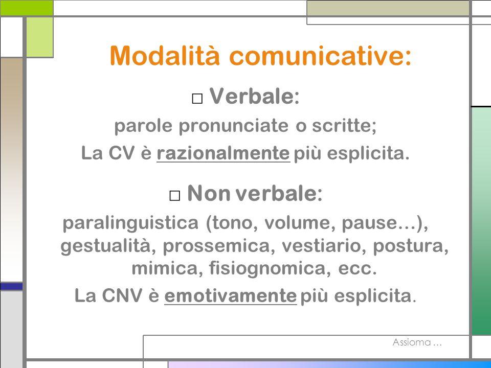 Modalità comunicative: Verbale: parole pronunciate o scritte; La CV è razionalmente più esplicita. Non verbale: paralinguistica (tono, volume, pause…)