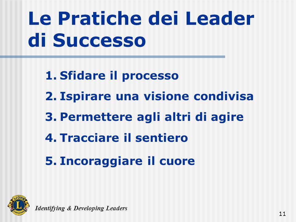Identifying & Developing Leaders 11 Le Pratiche dei Leader di Successo 1.Sfidare il processo 2.Ispirare una visione condivisa 3.Permettere agli altri di agire 4.Tracciare il sentiero 5.Incoraggiare il cuore