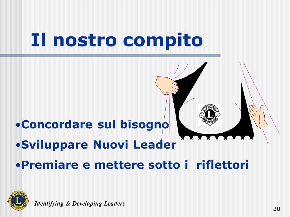 Identifying & Developing Leaders 30 Il nostro compito Concordare sul bisogno Sviluppare Nuovi Leader Premiare e mettere sotto i riflettori