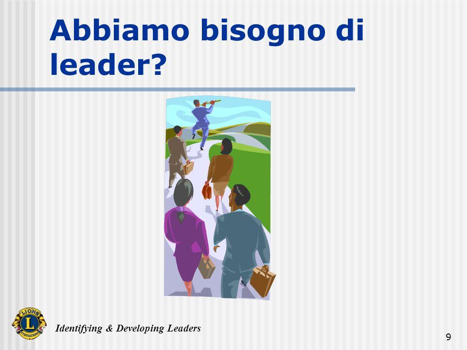 Identifying & Developing Leaders 10 I Leader esperti sono capaci di… Comunicare Motivare Organizzare una Squadre Risolvere Problemi Risolvere Conflitti Gestire il Cambiamento Promuovere la Creatività