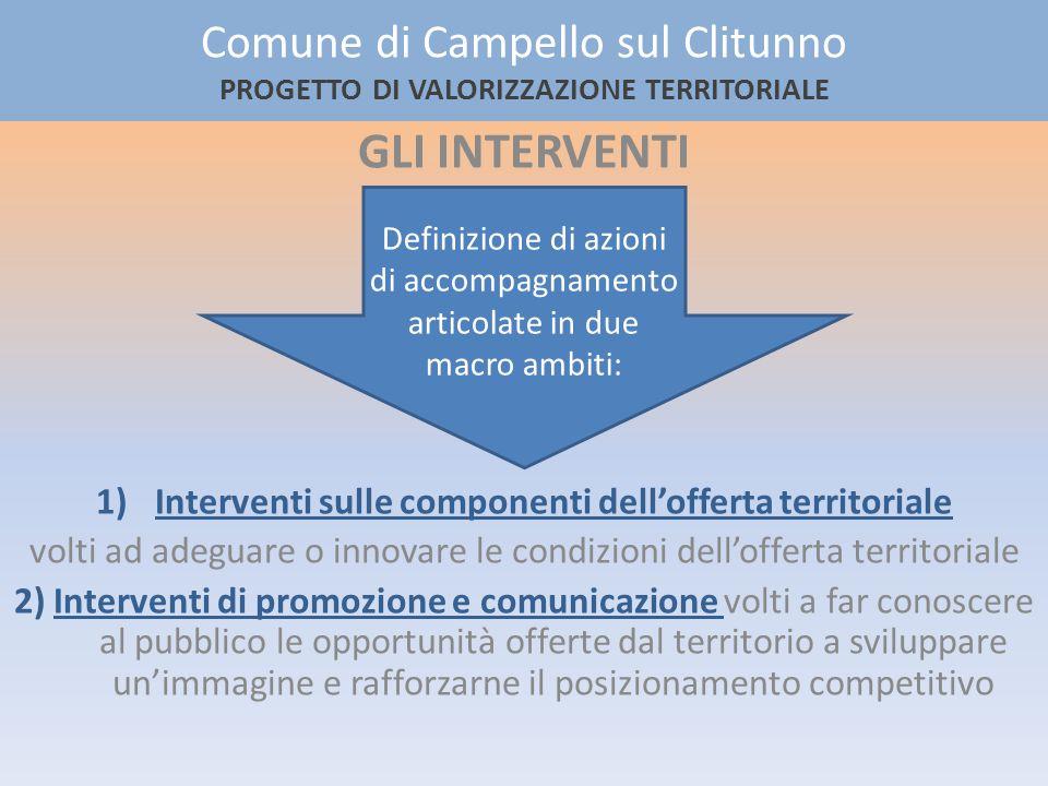 Comune di Campello sul Clitunno PROGETTO DI VALORIZZAZIONE TERRITORIALE IL SITO SERIALE Il sito seriale I Longobardi in Italia.