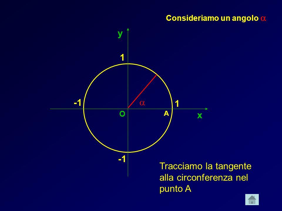 x y 1 1 Consideriamo un angolo Tracciamo la tangente alla circonferenza nel punto A A O