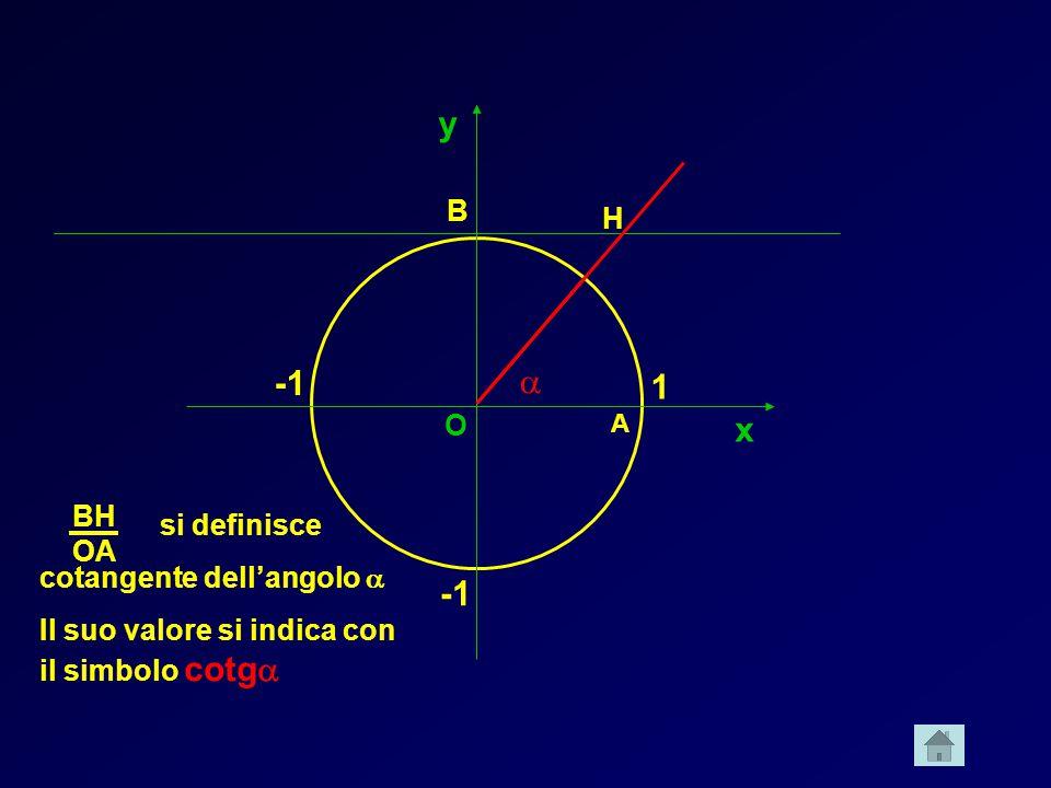 x y 1 B A H O si definisce cotangente dellangolo Il suo valore si indica con il simbolo cotg BH OA