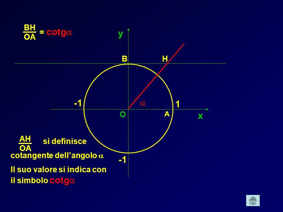 x y 1 B A H O si definisce cotangente dellangolo Il suo valore si indica con il simbolo cotg AH OA BH OA = cotg