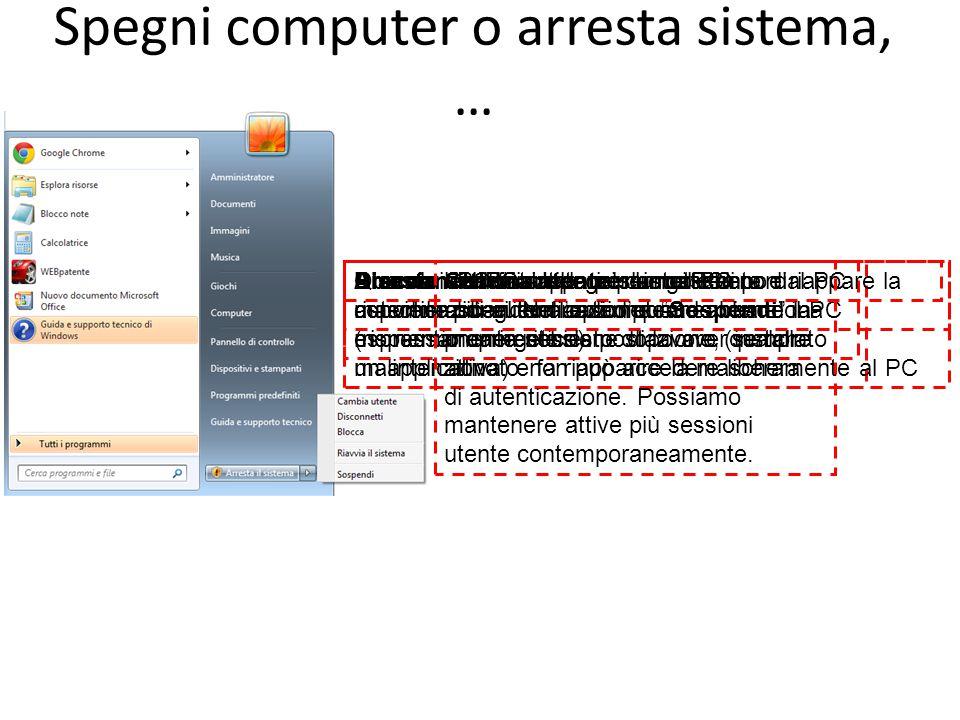 Spegni computer o arresta sistema, … Quando vi allontanate per lungo tempo dal PC conviene scegliere lopzione Sospendi il PC (risparmio energetico) Arresta sistema: spegnimento PCRiavvio del PC.