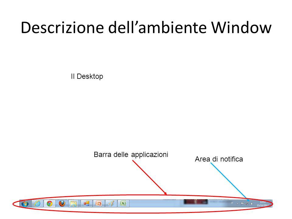 Descrizione dellambiente Window Barra delle applicazioni Area di notifica Il Desktop