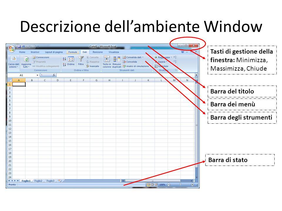 Descrizione dellambiente Window Tasti di gestione della finestra: Minimizza, Massimizza, Chiude Barra dei menù Barra degli strumenti Barra di stato Barra del titolo