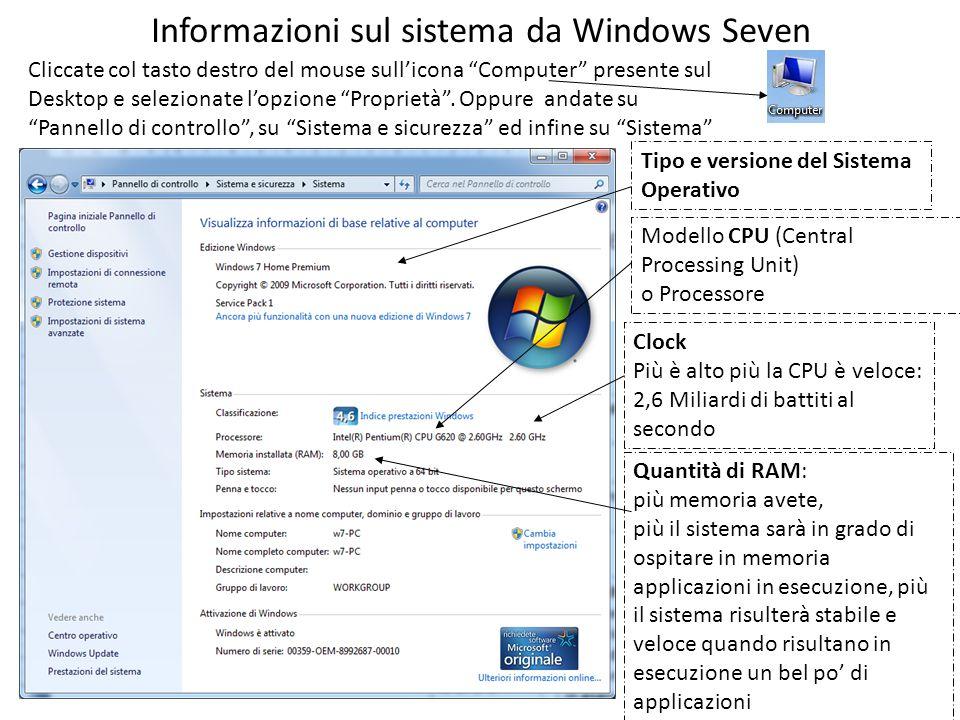 Cliccate col tasto destro del mouse sullicona Computer presente sul Desktop e selezionate lopzione Proprietà.